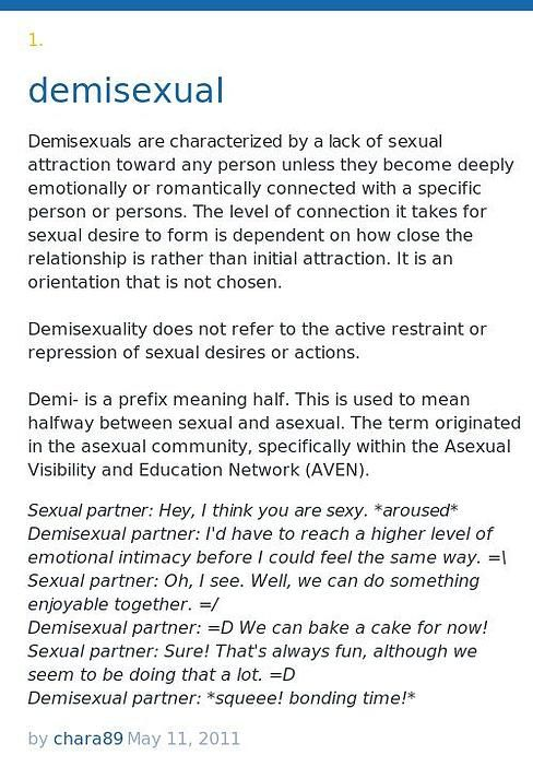 Demsexual definition