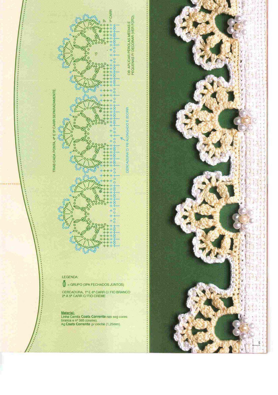 crochet edging | Crochet: BORDERS | Pinterest | Flor, Ganchillo y Tejido
