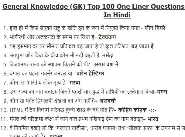 General Knowledge Gk Top 100 One Liner Questions With Answers