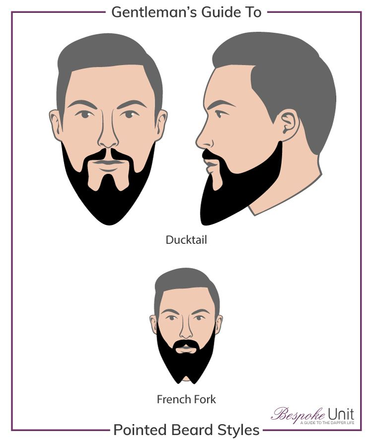 2269417e03c19 Best Pointed Beard Styles  How To Grow A Ducktail   French Fork ...