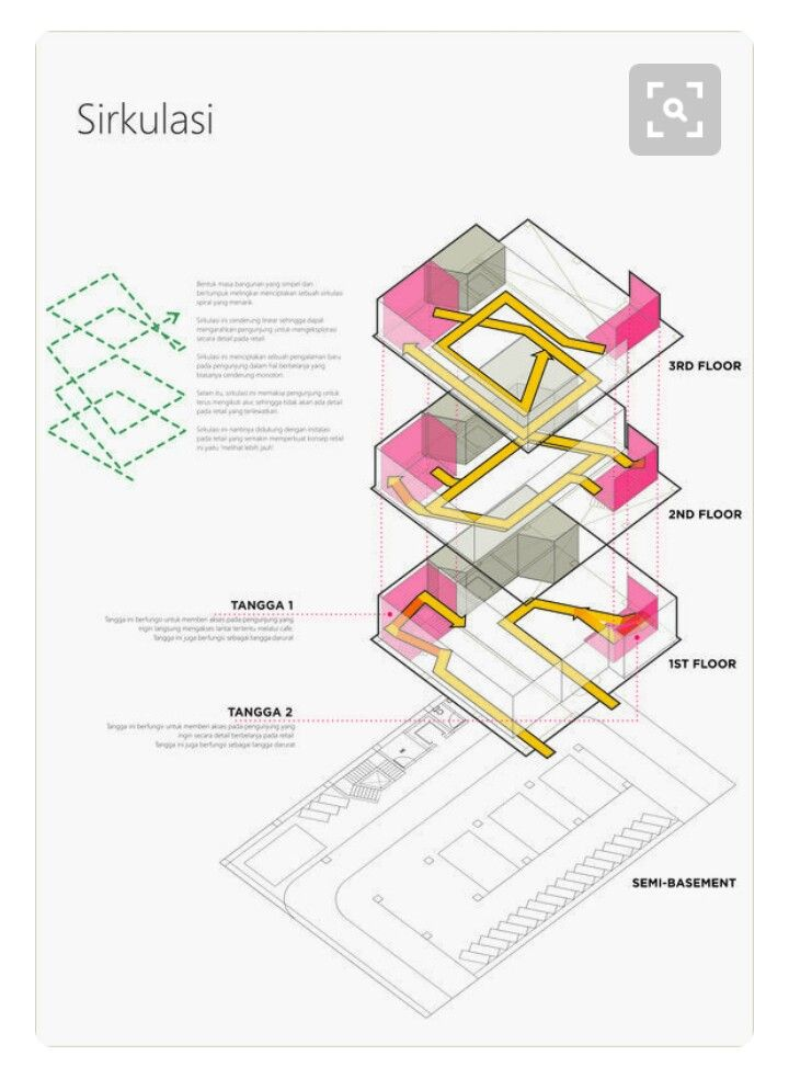 Pin By Lauren Grz On Arc Architecture Concept Diagram