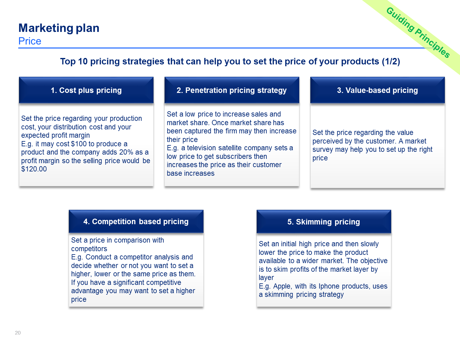 Marketing plan format Marketing strategy plan, Marketing