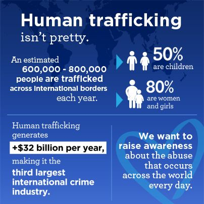 Human Trafficking Statistics | Causes That Matter | Pinterest ...