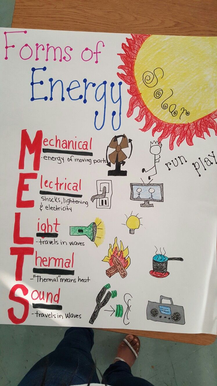 3rd Grade Forms Of Energy