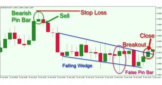 Ntra Pullback Swing Trade From 50 20 Sma And Daily Support Cluster