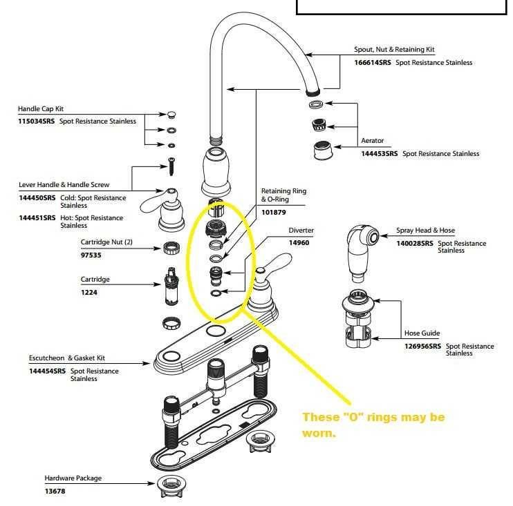kitchen faucet repair teak cabinets moen leaking o rings at center of diagram may be worn and need replacing