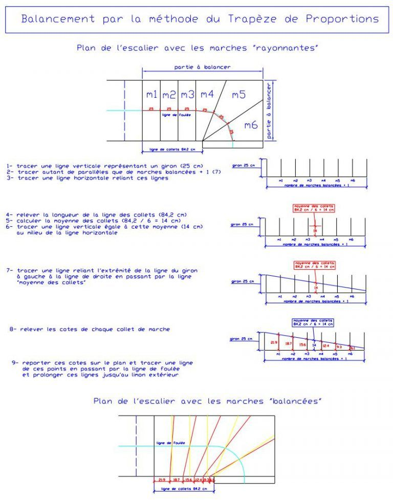 Balancement Simple Calcul Escalier Quart Tournant Trapeze 202 In 2020 Stairs Design Simple Diagram