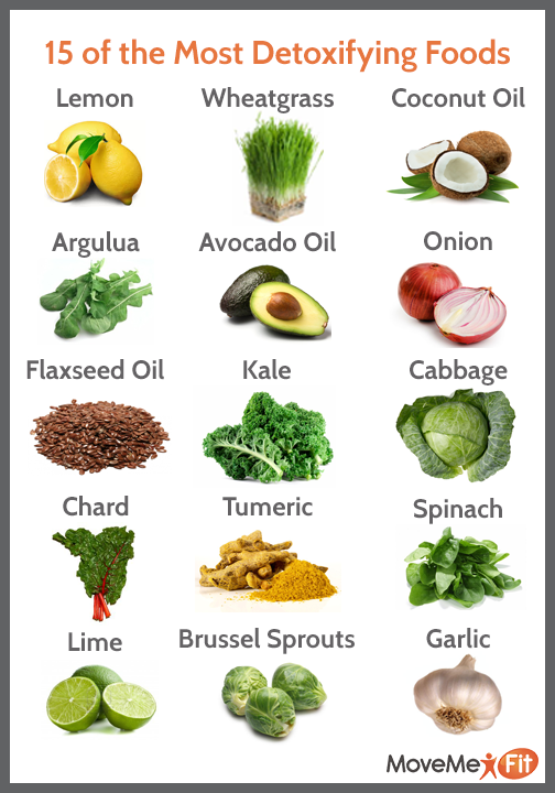 Image result for detoxifying foods