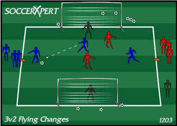 3v2 Flying Changes Soccer Drill Soccer Drills Soccer Soccer Drills For Kids