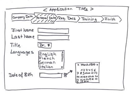 To explain what a wireframe is, you do not need 500 words ...