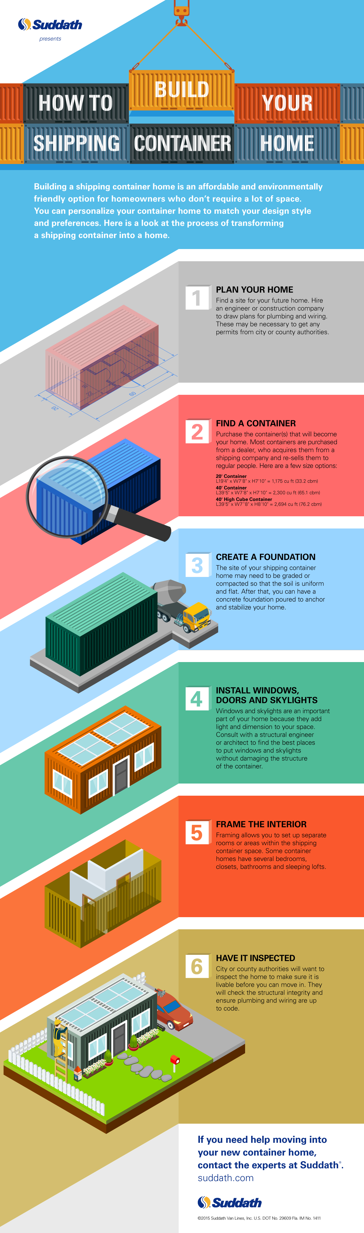 How to build your shipping container home infographic for Maison container 50000