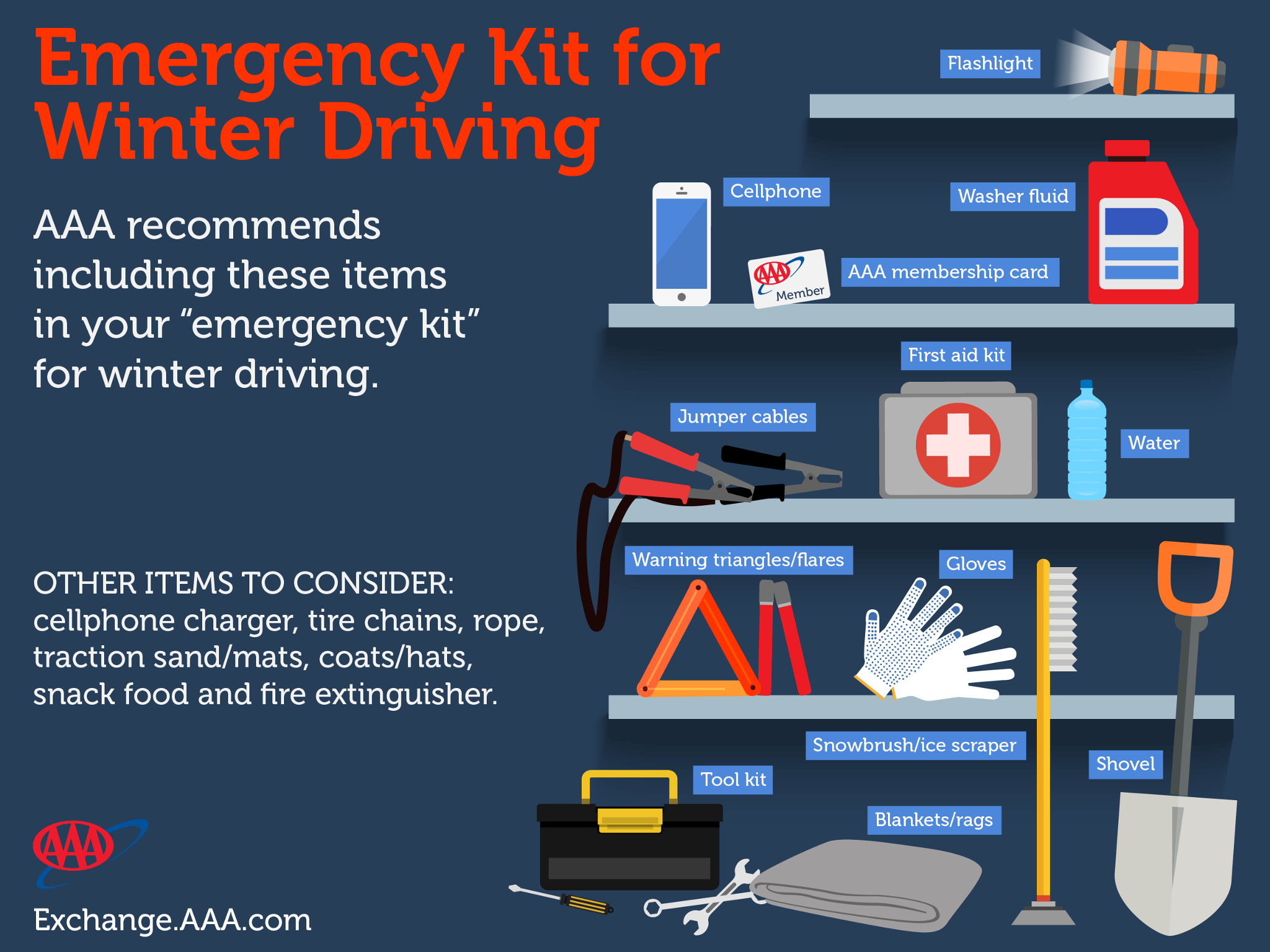 Emergency Kit For Winter Driving Are Your Ready For Winter Driving