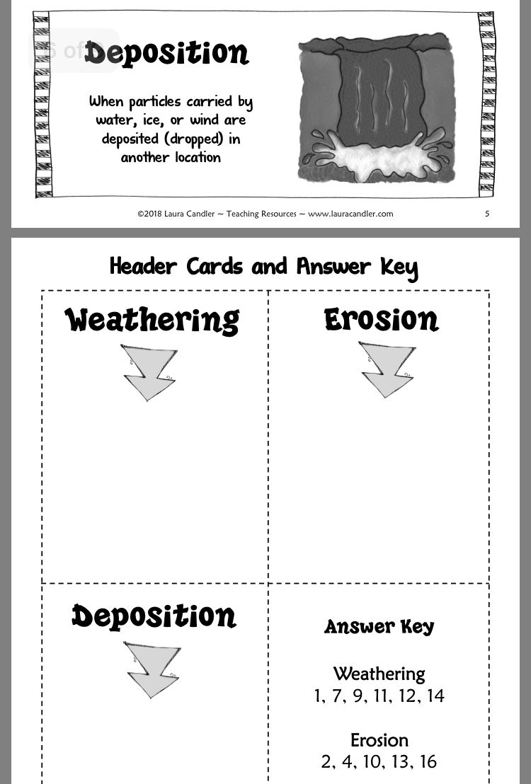 Pin by Sally Ridley on Education Weathering and erosion