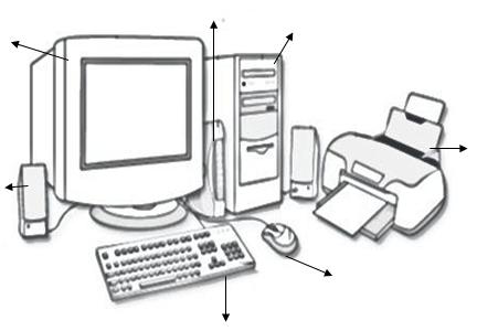 Computadora Y Sus Partes Para Colorear Para Ninos Imagui Computer Basics Computer Lessons Grammar Book