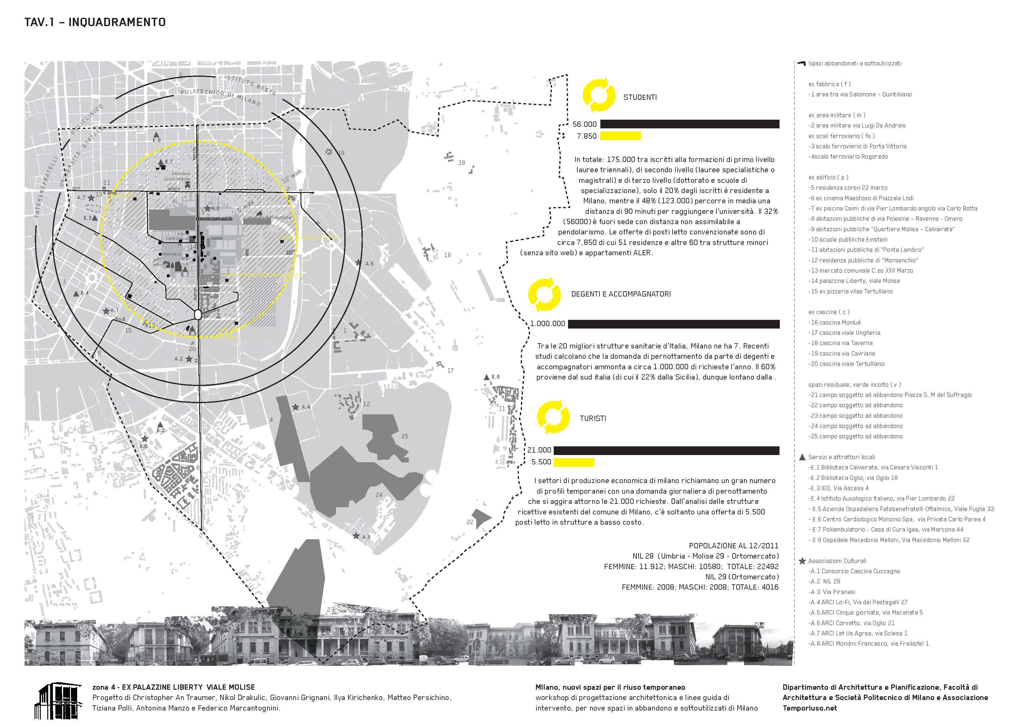 Tesi Urbanistica Sostenibile