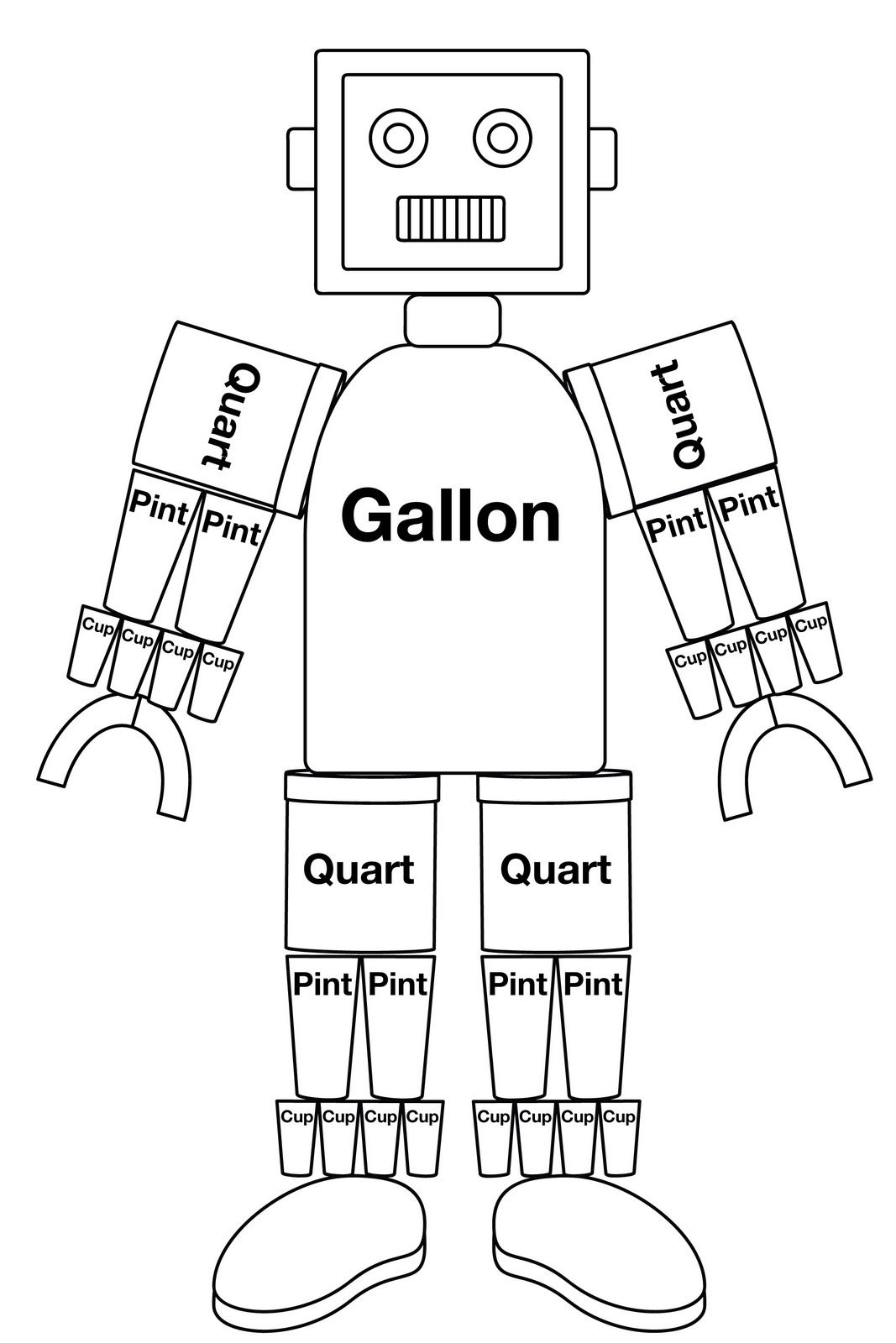 worksheet Gallon Pint Quart Cup Worksheet other graphical works education pinterest math homeschool gallon bot what a fun way to learn about volume measurements man has always been one of my favorites i still think of