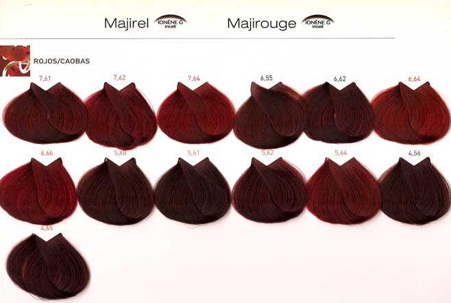 Colores de pelo loreal