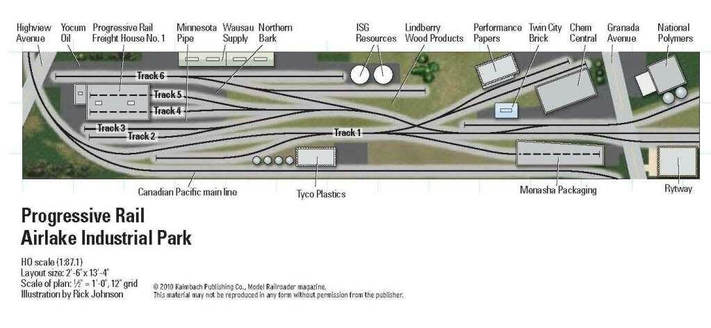 Ho Scale Airlake Industrial Park Model train layouts, Ho