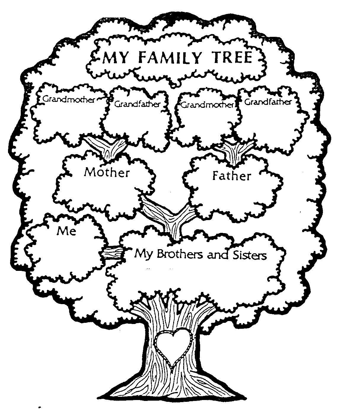 All About Me My Family Tree Printable For Brownie My Family Story