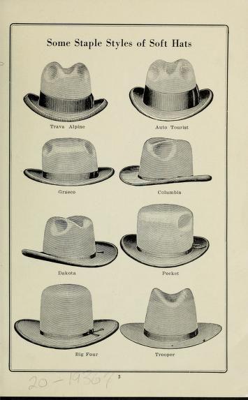 Instrucciones para limpiar un Sombrero | FASHION | Hats, How