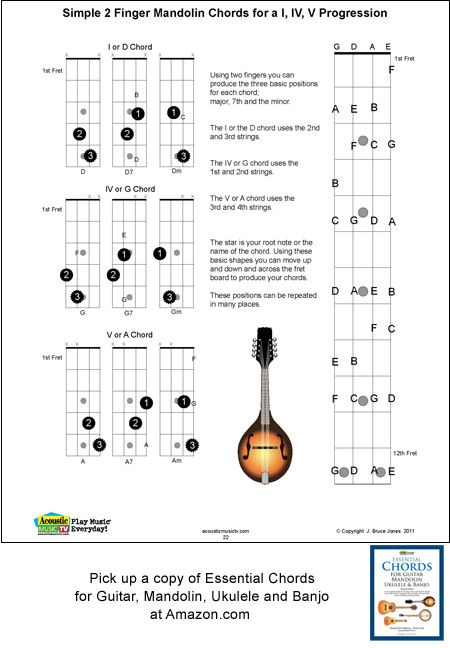 2 Finger Mandolin Chord Positions For A I Iv V Blues Or Rock
