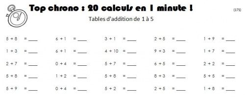 D fi tables d 39 addition g n rateurs de tests de tables for Table 6 exercices