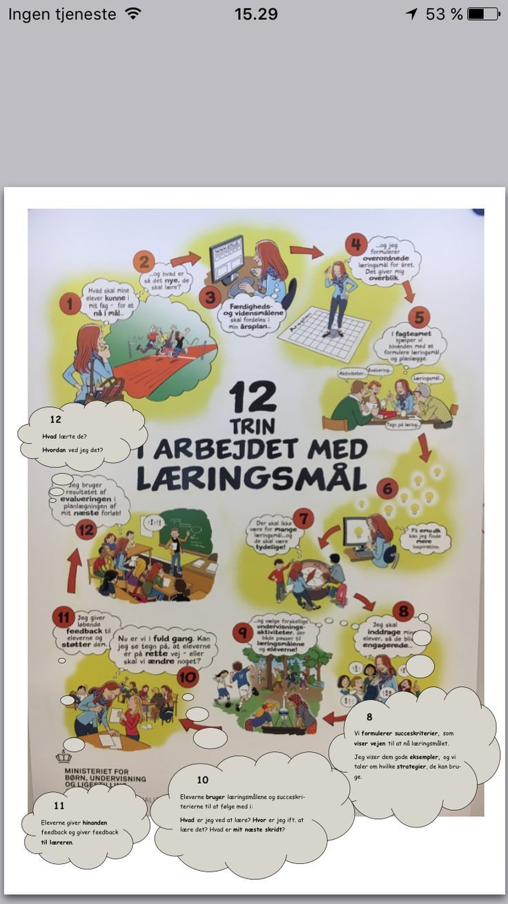 Billedresultat for synlig læring plakater