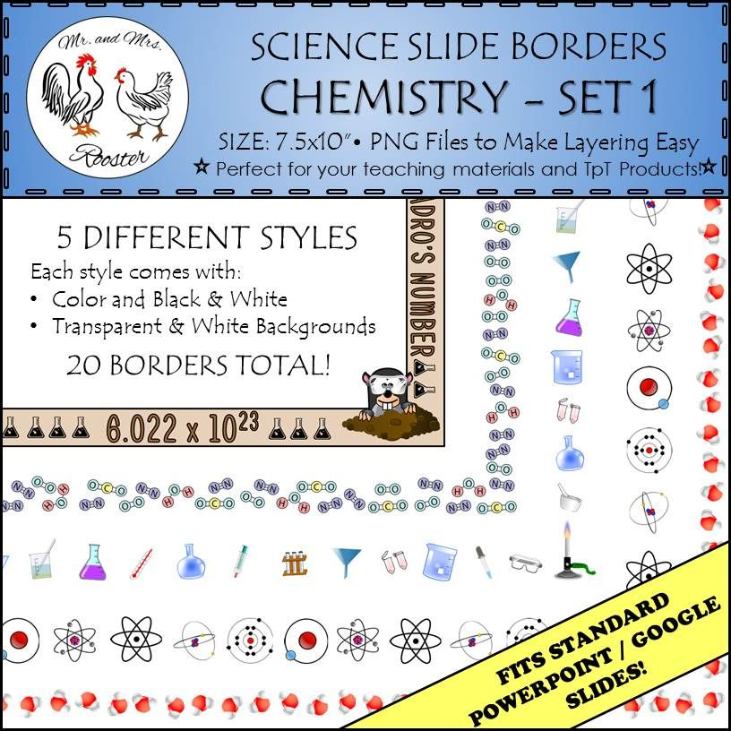 Science Slide Borders Chemistry - Set 1 {Ppt or Google Slides - new periodic table lesson ppt