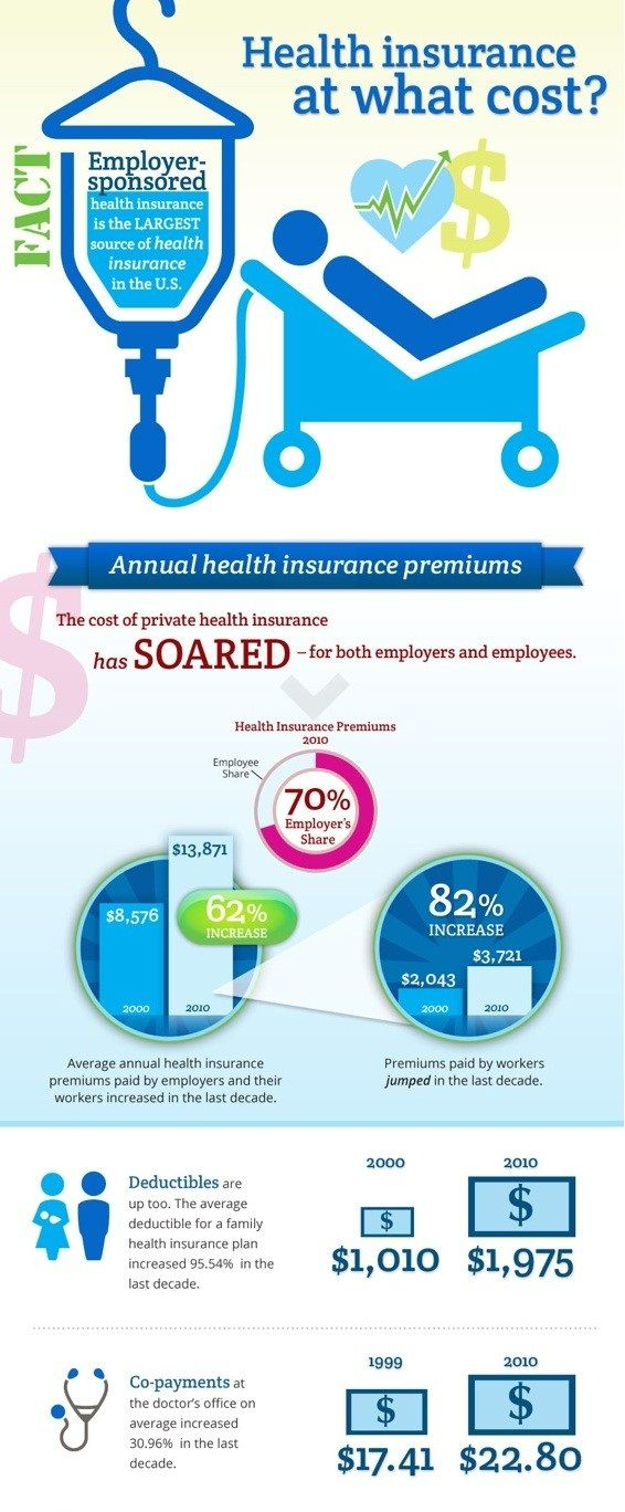 Health Insurance By American Marketing Administrators Inc