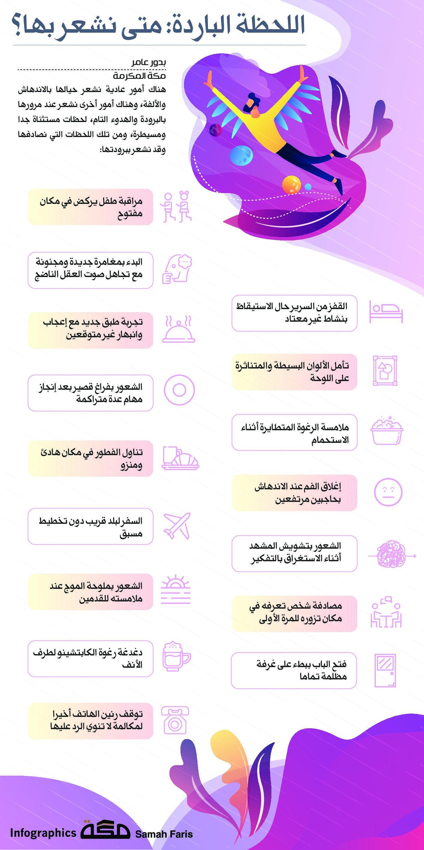 اللحظة الباردة متى نشعر بها صحيفة مكة انفوجرافيك ترفيه Infographic Map Map Screenshot