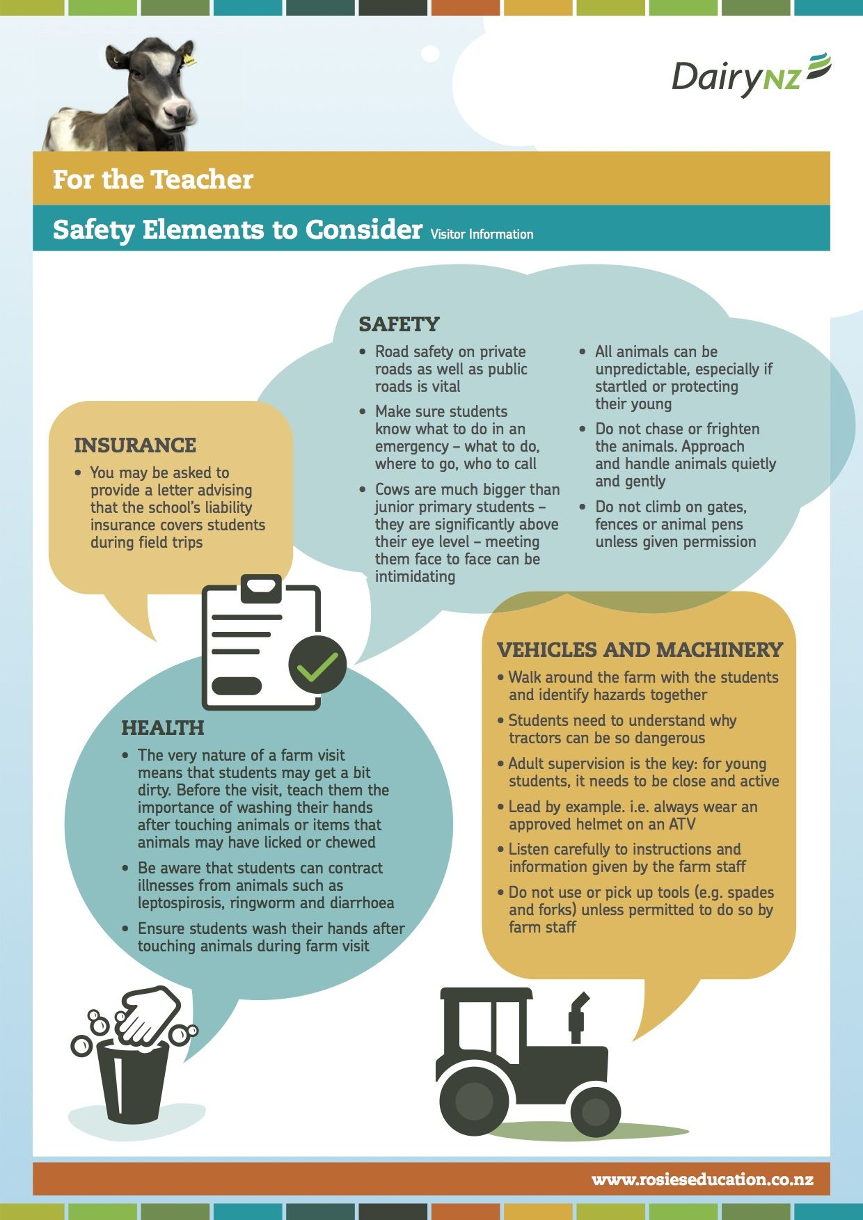 For The Teacher Safety Elements To Consider