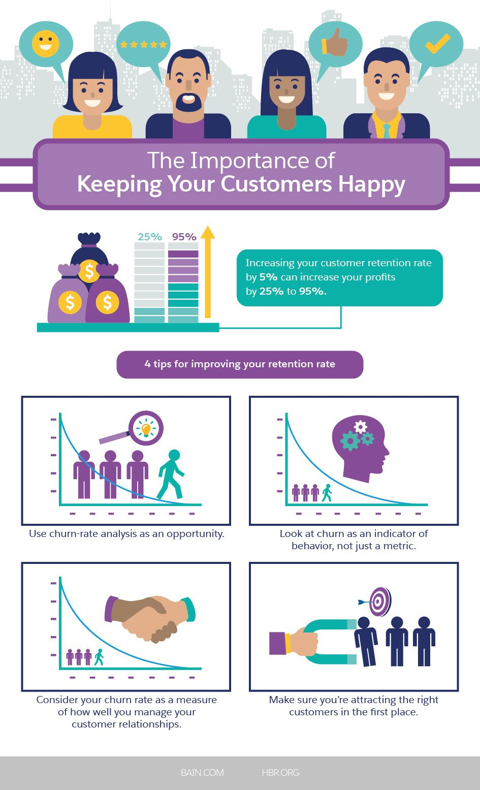 Do You Know How to Improve Your Customer Service? Tips