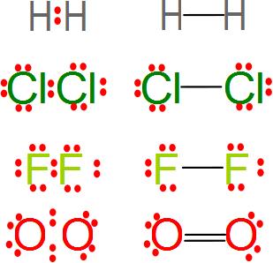 Pin En Uniones Químicas Y Estructura Actual