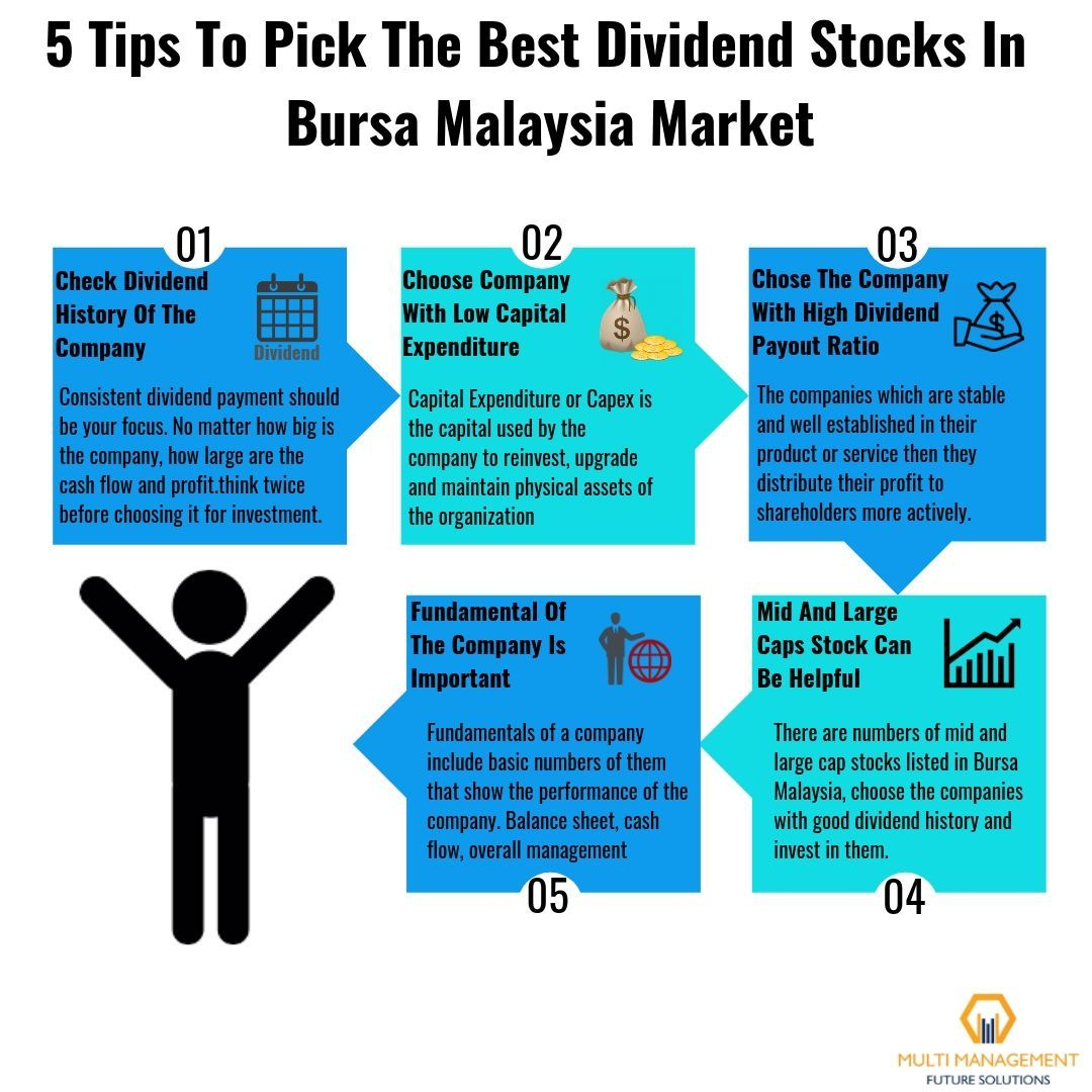 5 Best Tips To Pick Dividend Stock In Bursa Malaysia With Images