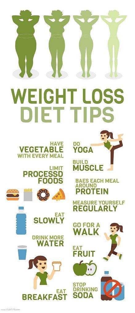 Photo of 9 besten Diät-Tipps zur Gewichtsreduktion
