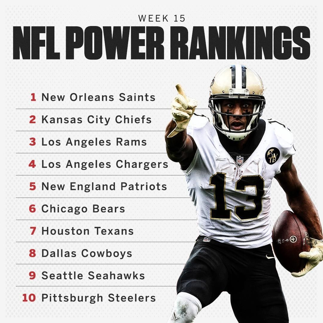 Espn On Instagram Back On Top Drew Brees And The Saints Reclaim The No 1 Spot In This Week S Power Rankings Espn Los Angeles Chargers Seattle Seahawks