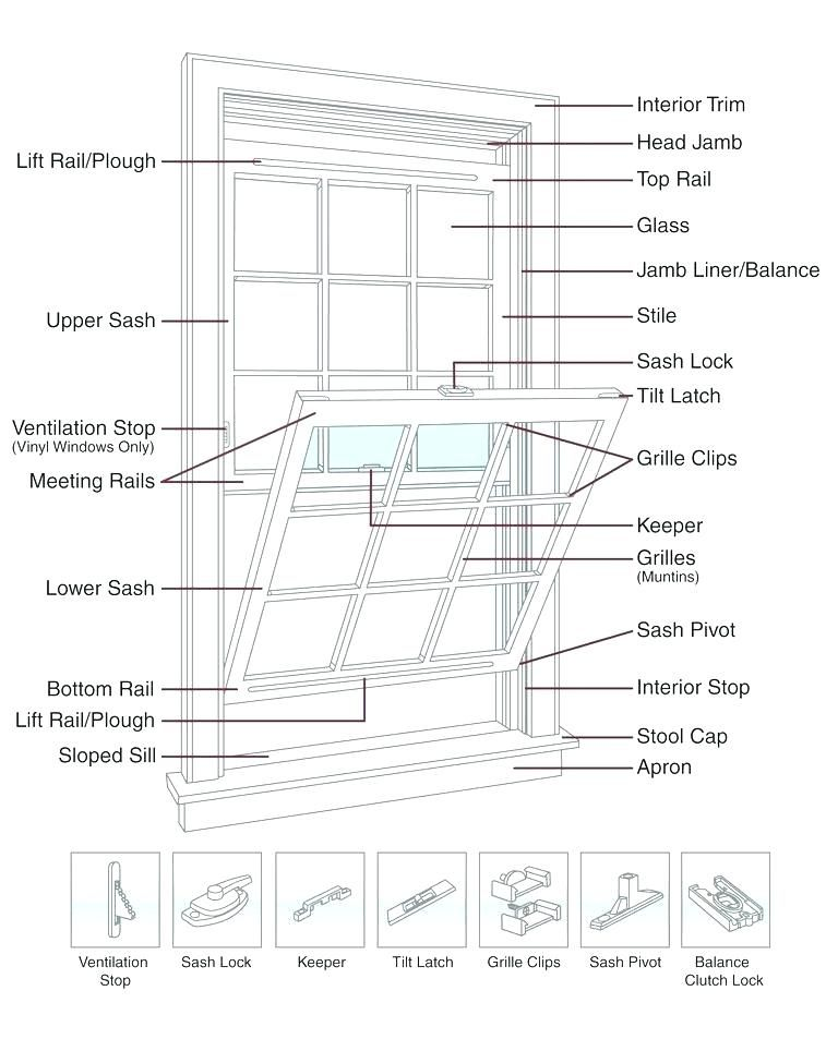 Image Result For Fireplace Parts Double Hung Windows Window Detail Casement Windows