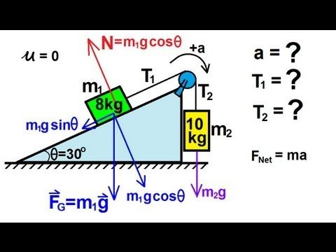 Physics Mechanics Applications Of Newton S Second Law 3 Of 20 Physics Mechanics Physics Problems Physics Lessons