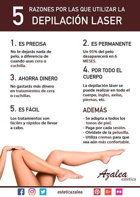 Pin En Infografias Estetica Y Belleza