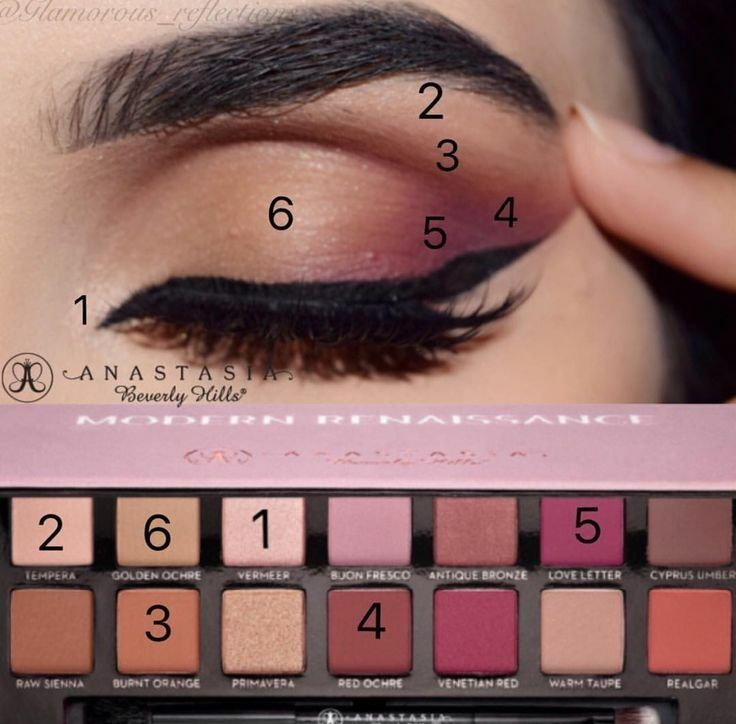 Advice on New Eyeshadow Palette