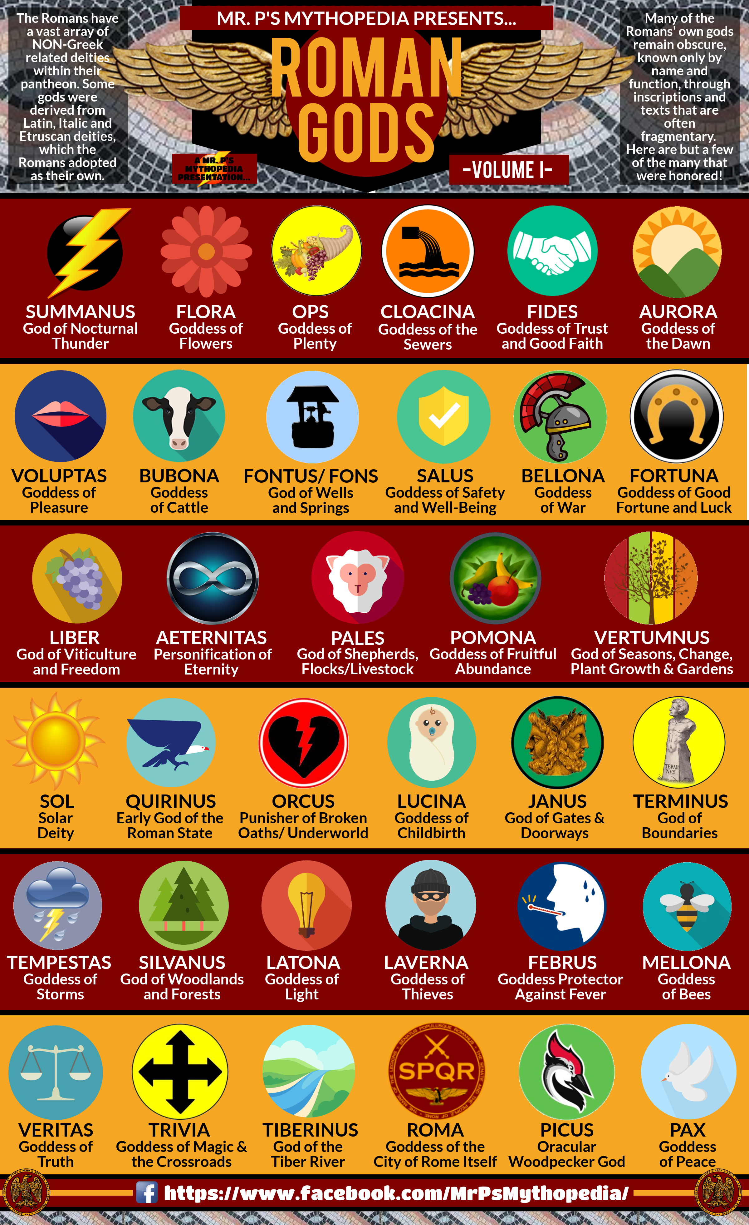 Gods And Goddesses Of Ancient Rome Romangods
