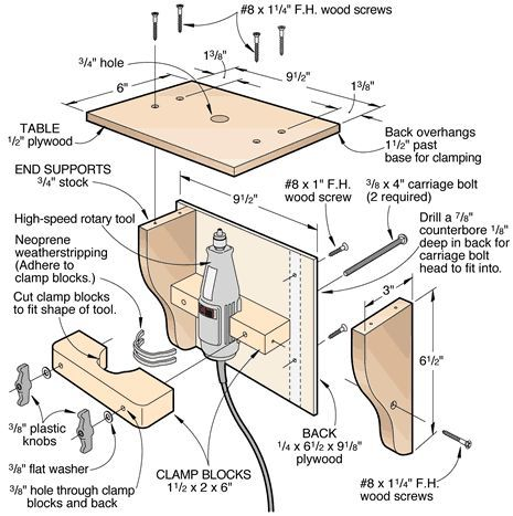 19 simple woodworking projects for beginners routing table dremel 19 simple woodworking projects for beginners woodworking plans homemade router tablehomemade greentooth Image collections