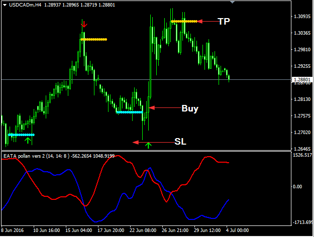 Download free forex eata pollan strategy also facing the challenges of rh pinterest