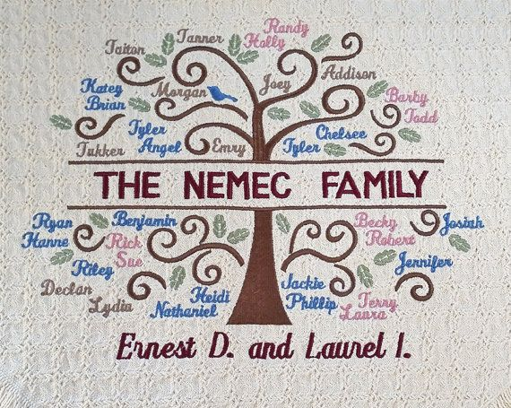 personalized family tree blanket for mother s day custom