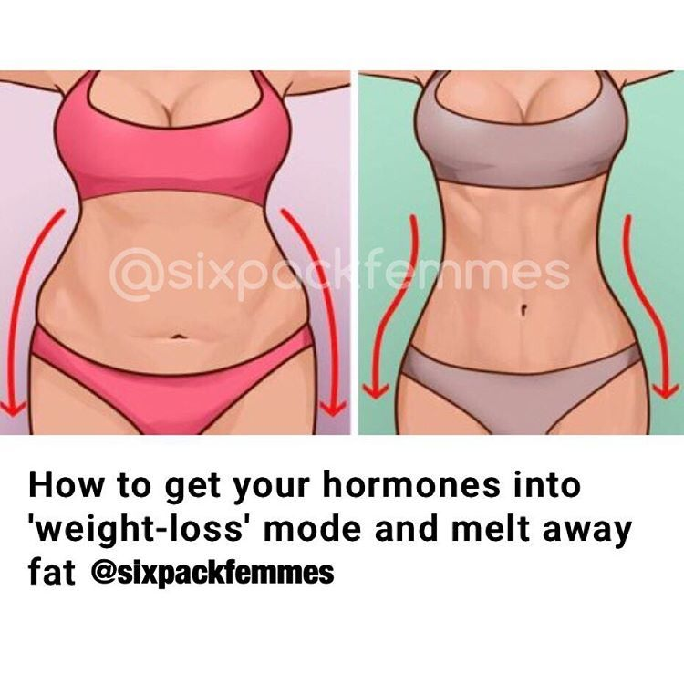 "2,600 Likes, 63 Comments - Six Pack Femmes (@sixpackfemmes) on Instagram: ""Understanding how hormones work and how you can promote hormone function can make a difference in…"""