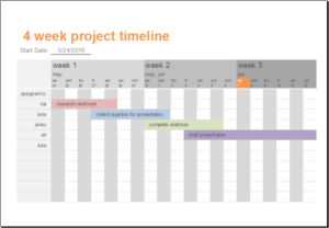 Week Project Timeline Template Download At HttpWww