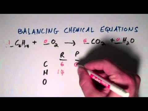 Balancing Chemical Equations Youtube Better Than The Other One From Khan Academy More Organized Apologia Chemistry Science Chemistry Chemistry Lessons