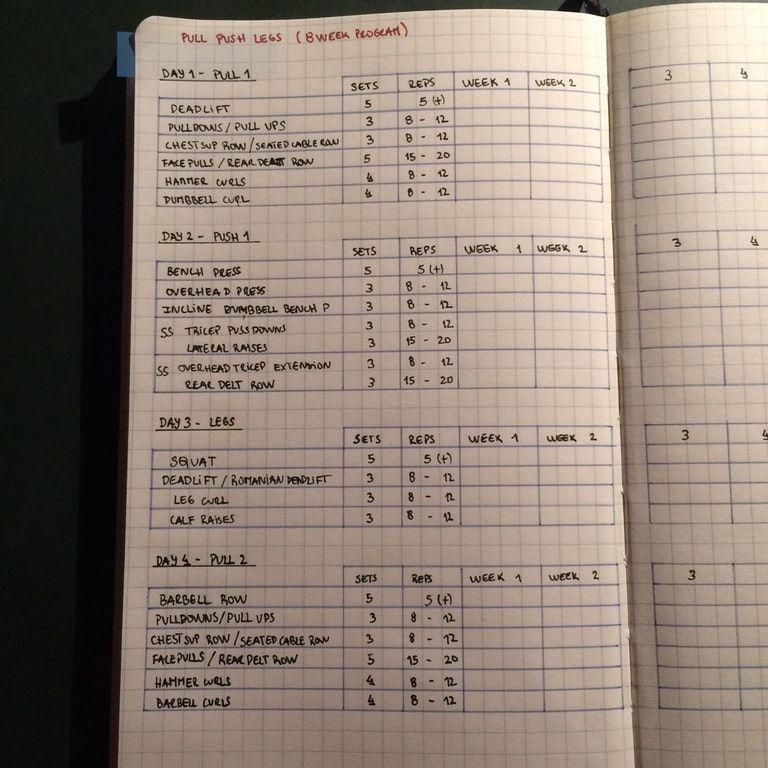 Weightlifting Tracker On My New Bullet Journal Bulletjournal