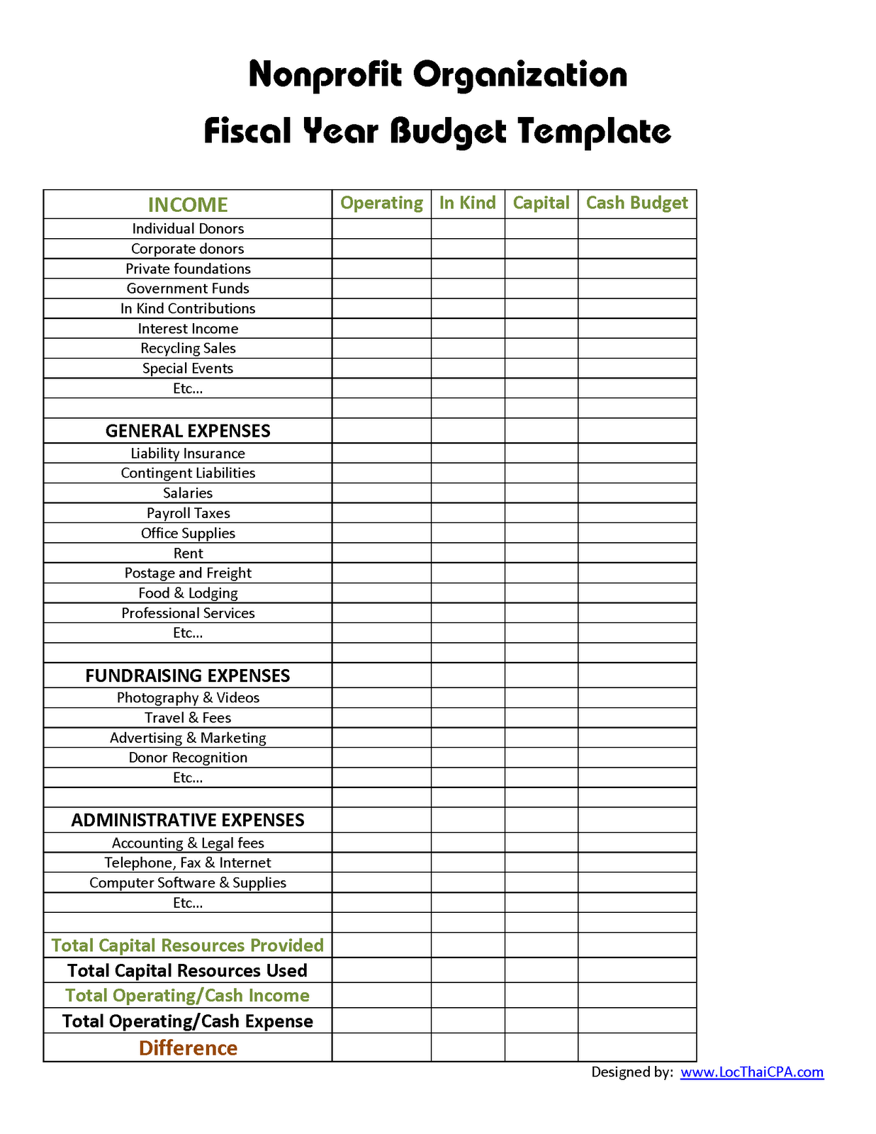 Non Profit Budget Template Budget Template Budgeting Nonprofit