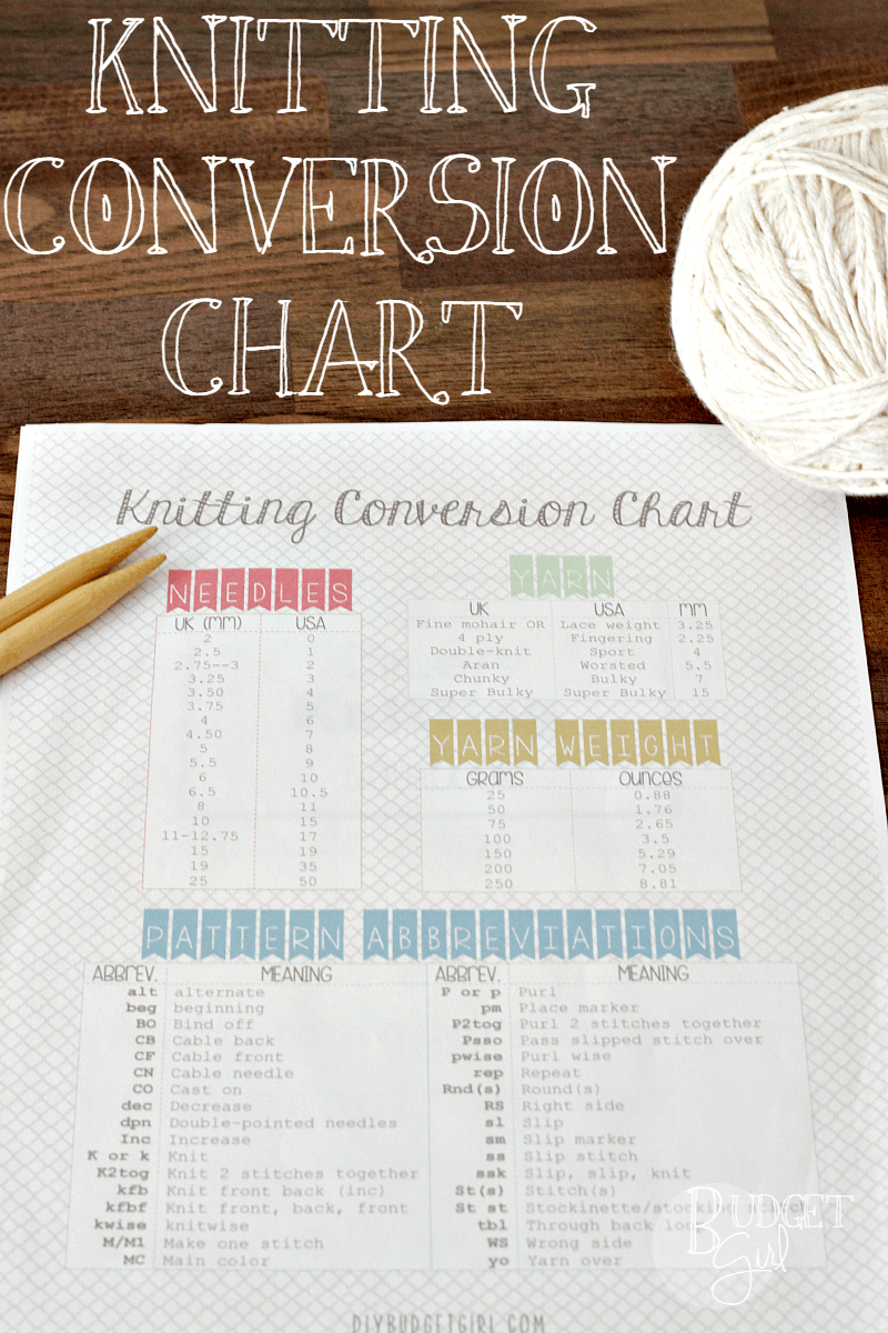 Knitting Conversion Chart Free Printable Project Sew Knit